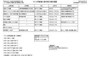 キハ2号修復工事計画書(掲載)