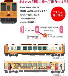 おもちゃ列車PR